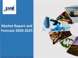 Enhanced Oil Recovery Market Size, Share, Price, Trends 2021-2026